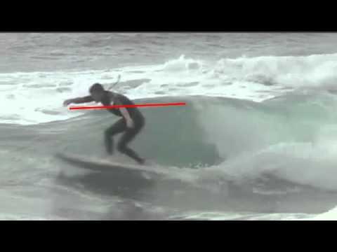 Surf Video Analysis